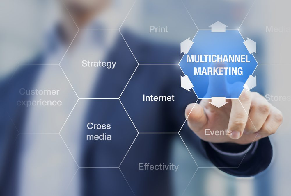 Marketing Platforms: Location, Location, Location